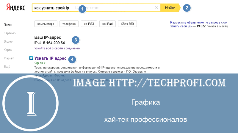Онлайн сервисы для проверки IP