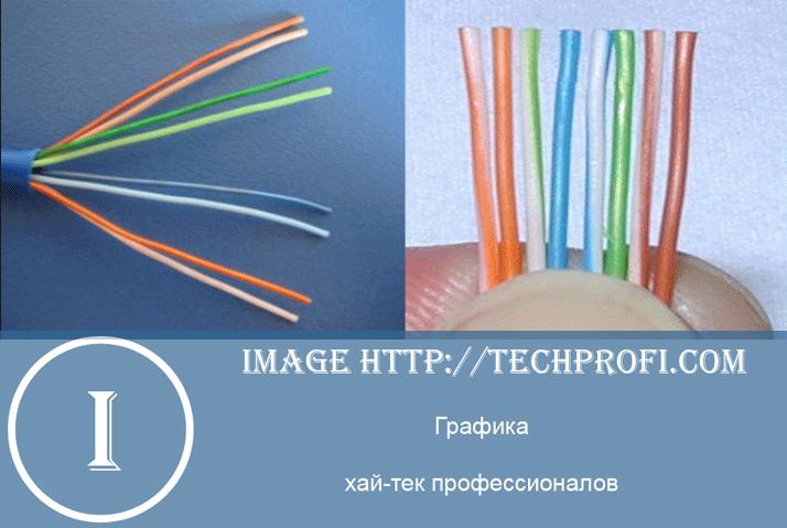 Подготовка кабеля