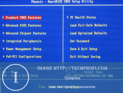 Сигналы BIOS