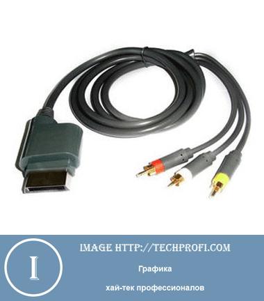 Переходник HDMI тюльпан рис2