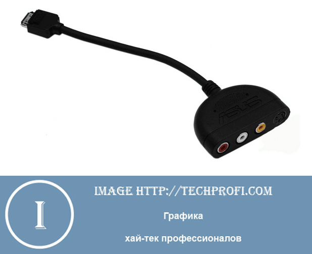Как сделаю hdmi адаптер Wi Fi