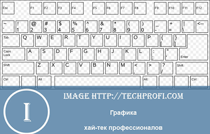 Раскладка клавиатуры рис1