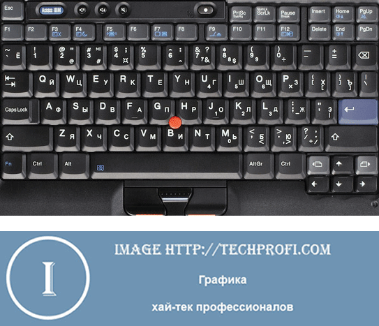 Раскладка клавиатуры рис2