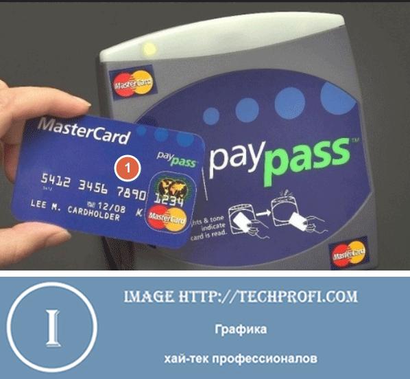 Метка NFC